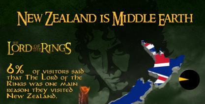 New Zealand Infographic: New Zealand is Middle-earth